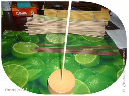 Мастер-класс Поделка изделие Декупаж Моделирование конструирование Плетение Африканочки Вариации на тему Бумажные полосы фото 4