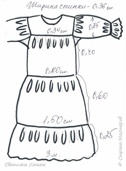 Гардероб Мастер-класс Моделирование конструирование Шитьё Платье традиционным кроем Ткань фото 2