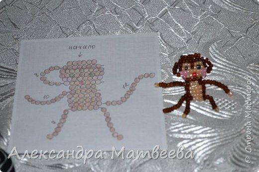 Вот такую обезьянку мы сделали с помощью Снегурочки на МК в резиденции Деда Мороза фото 1