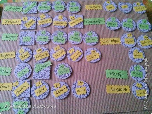 Давно мечтала сделать, календарь своими руками, вот и придумала как это можно осуществить, делюсь идеей. Нам понадобится: - плотный картон ( подойдет коробки из под обуви) - обои - клей ПВА, клей карандаш, титан или момент - бумага 2-х цветов - бумага белая - ленты 2 цвета - бусинки для украшения - спичечный коробок - свечка - ножницы - линейка - вилка - циркуль или пробка нужного диаметра, - спеплер или скрепки. фото 19