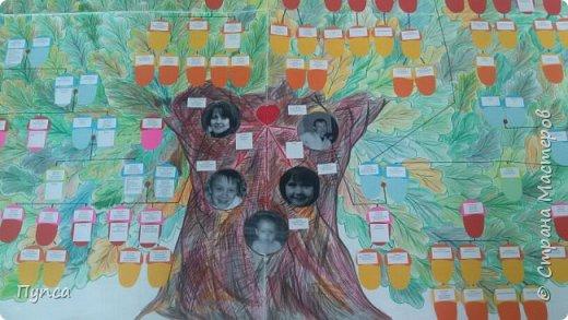 На урок моему сынульке было задание подготовить рассказ о своей семье. Давно была задумка создать Семейное Древо, и вот он - СЛУЧАЙ! Наш ДУБ! фото 7