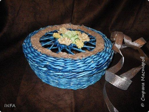 Плетенка. фото 1