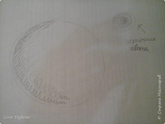 Всем привет! Сегодня я хочу вам рассказать как нарисовать сферу. Для этого нам понадобится : простой карандаш , ластик , и лист бумаги. Сначала нарисуем вот такой круг. фото 2