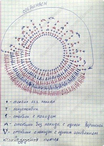 Для вязания Вам потребуется пряжа Сосо VitaCotton белого цвета, крючок 1,5 и пряжа для отделки.  фото 7