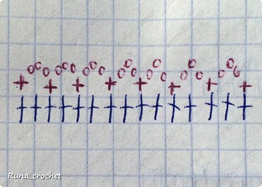 Для вязания Вам потребуется пряжа Сосо VitaCotton белого цвета, крючок 1,5 и пряжа для отделки.  фото 13