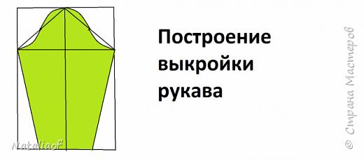Построение втачного рукава для вязанных изделий.