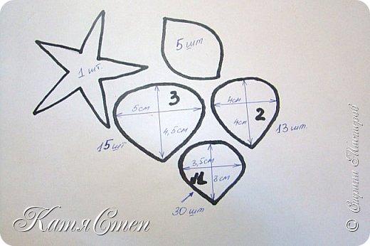 Предлагаю Вашему вниманию мой вариант создания пионовидной розы.  Материалы: 1. Фоамиран  2-х цветов - для розы и зеленый для листьев (я использовала иранский). 2. Термо-клей или супер-клей. 3. Молд листа розы (хотя можно и без него...). 4. Ножницы. 5. Губка для посуды. 6. Округлый предмет\булька - у меня шарик от светильника))). 7. Утюг. 8. Краска для тонировки листьев - акрил, пастель сухая или масляная.  9. Лак акриловый (по желанию или наличию))).   фото 2