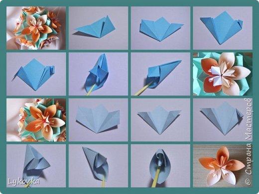 Привет всем! Выложив предыдущий пост    http://stranamasterov.ru/node/1022580    с  вариациями классической цветочной кусудамы и ссылками на них, решила и на мой вариант сделать мини МК.   Может кому и пригодится. фото 3