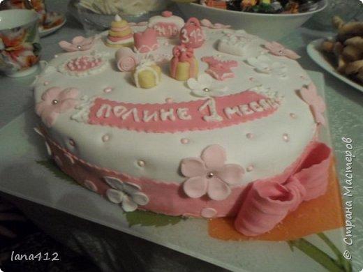 тортик на день рождения дочки фото 14