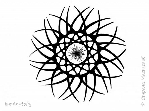 Как нарисовать радужку глаза - Радужка глаза в стиле зентангл