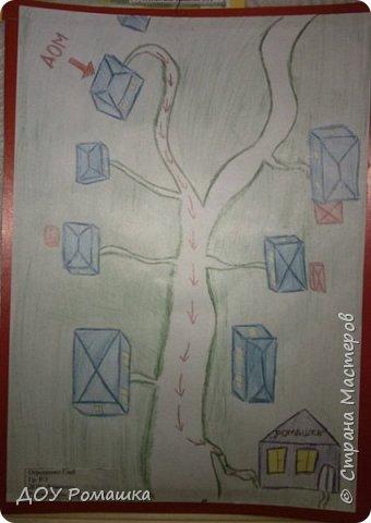 """Плакат """"Правила дорожного движения"""" фото 2"""