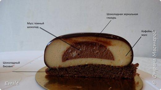 Муссовое пирожное с зеркальной глазурью фото 15