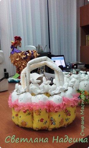 Пасхальная корзина фото 5