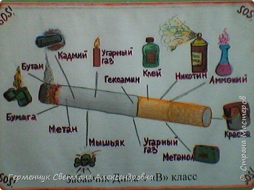 """На уроке по ЗОЖ   проходили тему"""" Курить -здоровью вредить!.""""Ребята  принесли  на урок  плакаты,которые нарисовали вместе с родителями  о вреде курения.Некоторые взяли раскраски из Интернета.Получились  работы очень убедительными .Дети ,у которых родители курят ,говорили, что расскажут  дома о страшных последствиях   со здоровьем у людей    от курения. https://www.google.by/searchhttps://www.google.by/search?q=раскраски+о+вреде+курения фото 4"""