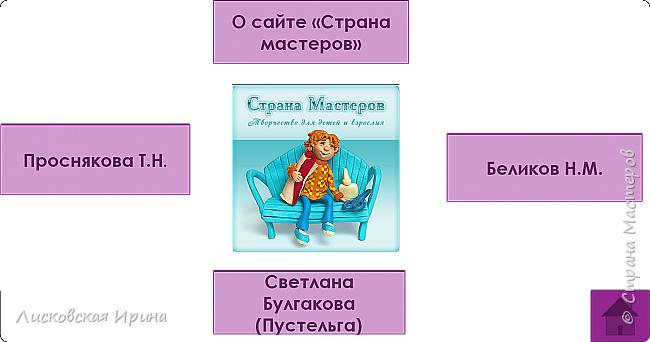Всем здравствуйте! В предыдущем посте http://stranamasterov.ru/node/1095263 я представляла фото презентации. Было много сказано приятных слов и выражено одобрение нашей со Светой работе. Николай (ник Ленивый мастер http://stranamasterov.ru/user/334941 ), к стати сказать, замечательный мастер и человек, оказал любезность и сделал на основе нашей презентации видео. Огромное ему СПАСИБО! Авторство фильма принадлежит Николаю.