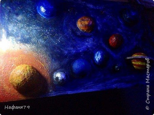 Планеты солнечной системы фото 3