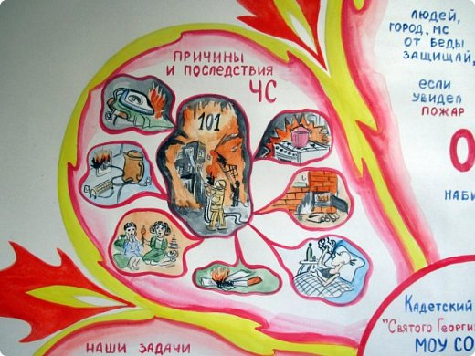 Стенгазета для школы. Гуашь+акварель. Формат А1. фото 2