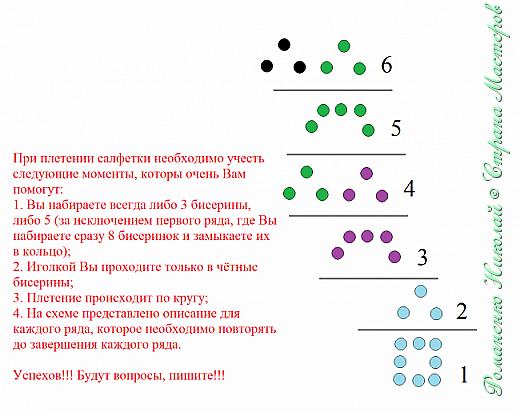 "Мастер-класс салфетки из бисера ""Мандала"" фото 2"