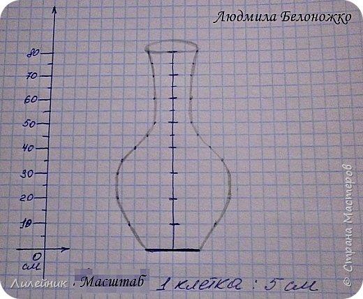 Здравствуйте, жители Страны. Хочу показать вам ,как я делаю из картона основу для напольной вазы. фото 3