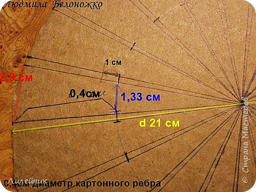 Продолжаю МК картонной основы для вазы.Часть 1 https://stranamasterov.ru/node/1151452. Преступаем к самому сложному к фиксирующим кругам, их будет 3 шт. Берем картон 0.2 мм, циркуль и на картоне рисуем три круга; первый-диаметром 11 см (диаметр трубы), второй- 13 см, третий диаметром 21 см.  Через центр круга проводим прямую линию (диаметр круга). Вырезаем внутри диаметр 11 см, и по наружи диаметра 21 см. Картонок 3 шт. фото 2