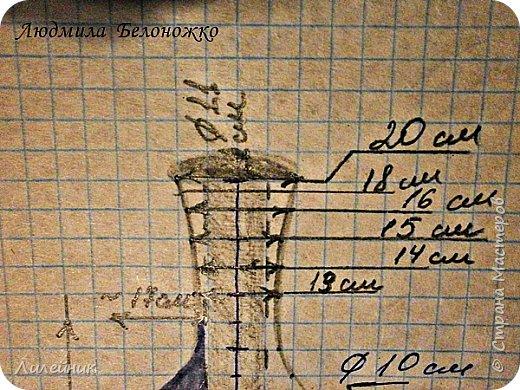 Продолжаю МК картонной основы для вазы.Часть 1 https://stranamasterov.ru/node/1151452. Преступаем к самому сложному к фиксирующим кругам, их будет 3 шт. Берем картон 0.2 мм, циркуль и на картоне рисуем три круга; первый-диаметром 11 см (диаметр трубы), второй- 13 см, третий диаметром 21 см.  Через центр круга проводим прямую линию (диаметр круга). Вырезаем внутри диаметр 11 см, и по наружи диаметра 21 см. Картонок 3 шт. фото 7
