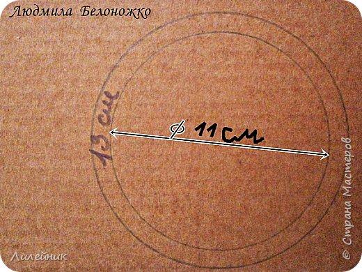 Продолжаю МК картонной основы для вазы.Часть 1 https://stranamasterov.ru/node/1151452. Преступаем к самому сложному к фиксирующим кругам, их будет 3 шт. Берем картон 0.2 мм, циркуль и на картоне рисуем три круга; первый-диаметром 11 см (диаметр трубы), второй- 13 см, третий диаметром 21 см.  Через центр круга проводим прямую линию (диаметр круга). Вырезаем внутри диаметр 11 см, и по наружи диаметра 21 см. Картонок 3 шт. фото 8