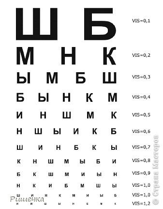 Если человек хоть раз был у окулиста, он точно видел эти две буквы. фото 2