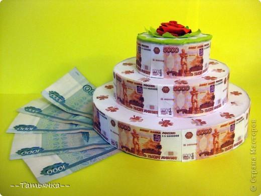 Поздравление с днем рождения банковскому работнику
