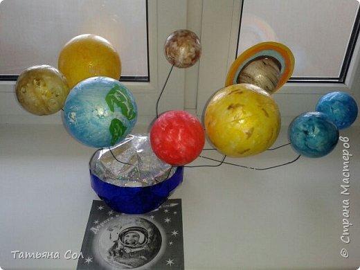 Модель Солнечной системы фото 8