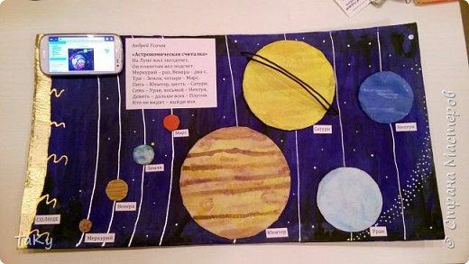 """Моему ребенку, впрочем как и мне, очень трудно было запомнить названия планет. Наткнулась на """"Астрономическую считалку"""" А. Усачева.  На Луне жил звездочет, Он планетам вел подсчет. Меркурий - раз, Венера - два-с, Три - Земля, четыре - Марс. Пять - Юпитер, шесть - Сатурн, Семь - Уран, восьмой - Нептун, Девять - дальше всех - Плутон. Кто не видит - выйди вон.  Выучили быстро! Сразу же и родилась идея макета Солнечной Системы. фото 4"""