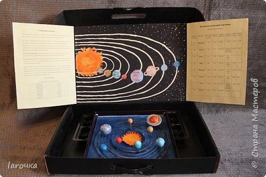 """Данная игра поможет быстрее изучить планеты Солнечной системы.  Итак, перед вами  """"чемоданчик"""" и макеты планет.  фото 5"""
