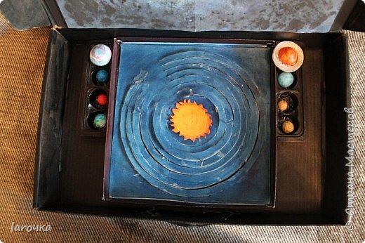 """Данная игра поможет быстрее изучить планеты Солнечной системы.  Итак, перед вами  """"чемоданчик"""" и макеты планет.  фото 2"""
