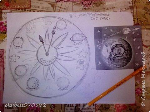 Идея создания  таких часов пришла  к нам после тематических мероприятий, которые проводились на кануне дня космонавтики  в нашей школе. Детишки налепили из соленого  теста планет, звезды, солнце.     фото 2