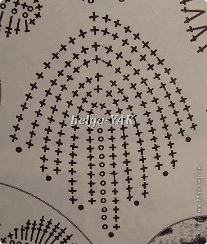"""Это первая  кофточка,связанная мною, в ирландской технике. Некоторый вклад внесла и дочка-часть мотивов связала она. Кофточка связана давно , но она еще """"жива"""" и неплохо смотрится. Нитки """"Ирис"""",крючок N 1,3. Схемы вязания мотивов из """"Журнала мод"""". фото 5"""