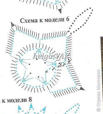 http://stranamasterov.ru/node/131341  Этой открыткой я могла бы поздравить с днем рождения мою сестру-рукодельницу,у которой день рождения 29 декабря.Но я никогда раньше не делала открытки и игра была лредложена в январе. Эта открытка может послужить идеей для новогодней открытки. Все детали белого цвета,голубоватый получился на фото. фото 7