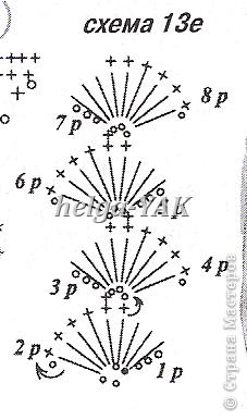 """Все детали связаны крючком из """"Ириса""""(кроме маленьких рыбок-они из мулине), приклеены к фону(ткань) клеем СУПЕР ПВА. фото 19"""
