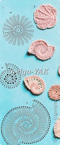 """Все детали связаны крючком из """"Ириса""""(кроме маленьких рыбок-они из мулине), приклеены к фону(ткань) клеем СУПЕР ПВА. фото 20"""