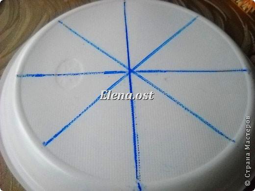 Изонить на одноразовых тарелочках. При копировании статьи, целиком или частично, пожалуйста, указывайте активную ссылку на источник! http://stranamasterov.ru/user/9321 http://stranamasterov.ru/node/106169 фото 10