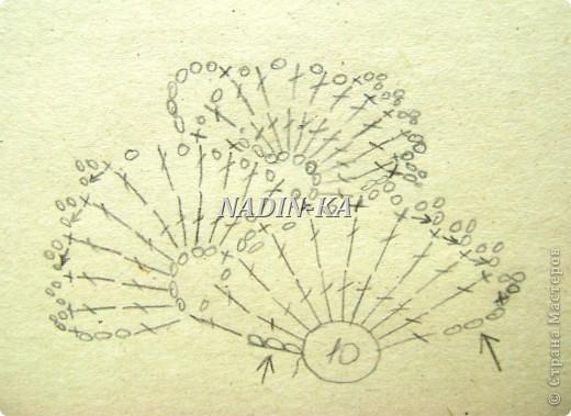 """Попробовав связать ленту на вилке http://stranamasterov.ru/node/178682 , хочется уже чего-нибудь эдакого, разнообразного. В прошлом """"МК вязание на вилке. 1"""" (http://stranamasterov.ru/node/172111)  я обещала рассказать (в третьем пункте) о соединении прямых полос. С одной стороны это просто - обвязывай крючком как понравиться. А если только начинаешь, и вся фантазия уходит на то, чтобы не сбиться при вязании, то нужна идея. Вот несколько идей. Извините, что без схем - это экспромты. Повторять в точности даже не имеет смысла. Творите!  Такую ленту можно назвать """"прямой полосой"""". Посмотрите, ее центральные петли расположены по прямой (в отличие от волны).  фото 17"""