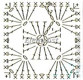 При копировании статьи, целиком или частично, пожалуйста, указывайте активную ссылку на источник! http://stranamasterov.ru/user/9321 http://stranamasterov.ru/node/207957 Вязаная сумка из квадратов для маленькой принцессы. Пряжа турецкая - 100г, крючок №3. Квадрат - 7Х7 см (17 штук). Размер сумочки - 26Х14см. Ручка - шнур-гусеничка. Внутри сумки подшит подклад. Застежка - липучка. фото 3