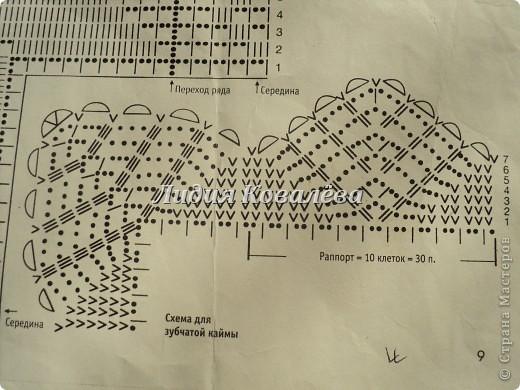 Вот такие вот салфетки, сделанные мною лежат у меня дома, делала некоторые довольно давно. фото 7