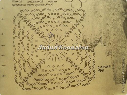 Гардероб Вязание крючком Синяя шаль+схема Пряжа фото 5