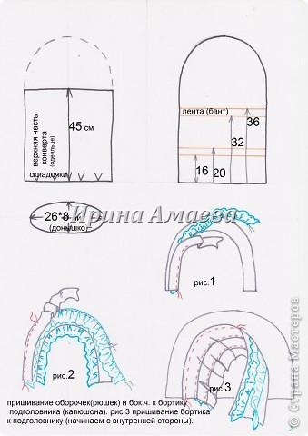 Выкройки конверта для грудничка