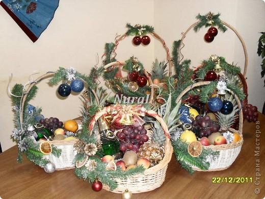 Оформление новогодней корзины своими руками