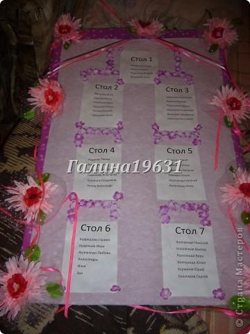 План рассадки на Свадебное торжество фото 2