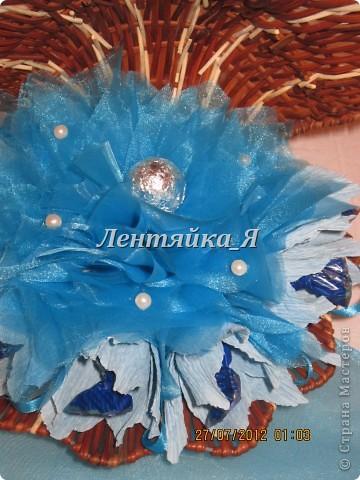 Подарок на жемчужную свадьбу)) попросили сделать ракушку с жемчужиной)) даже не знаю как получилось...судить вам... фото 2