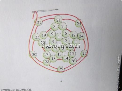 Здравствуйте, в этом МК я расскажу вам о плетении шариков из бисера. Вот результат моих стараний))Брелок для телефона! Итак, начнём! фото 12
