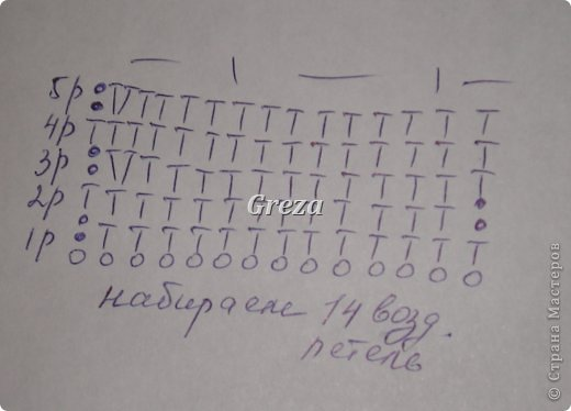 Мастер-класс День рождения Вязание крючком Вяжем крючком шапочку для новорожденного мальчика МК Пряжа фото 21