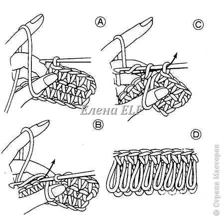 Мочалки крючком схемы с рисунками и с петлями