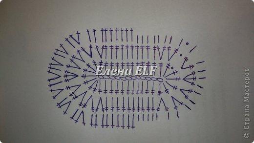 Мастер-класс Вязание крючком Пинетки-полусапожки для маленькой феечки Пряжа Пуговицы фото 2